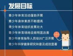 七部委联合制定《青少年体育活动促进计划》